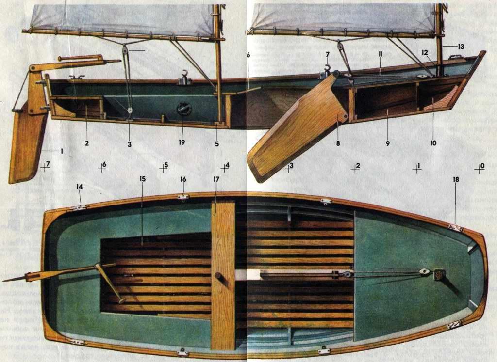 Трейлерные яхты компромисс своими руками построить 65