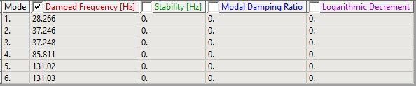 1500 rpm modal + damping + coriolis.JPG