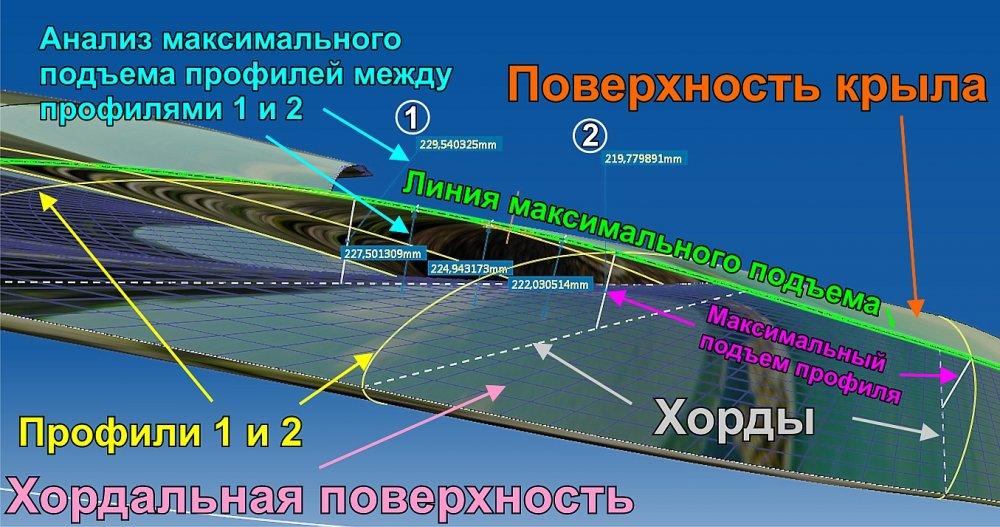 wing.thumb.jpg.a39445061610c63e1ad09d28225f075e.jpg