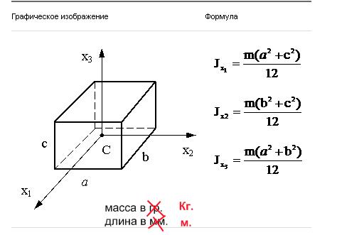 Момент инерции параллелепипеда.png
