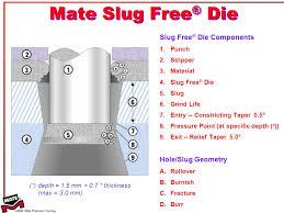 Slug free die.jpg