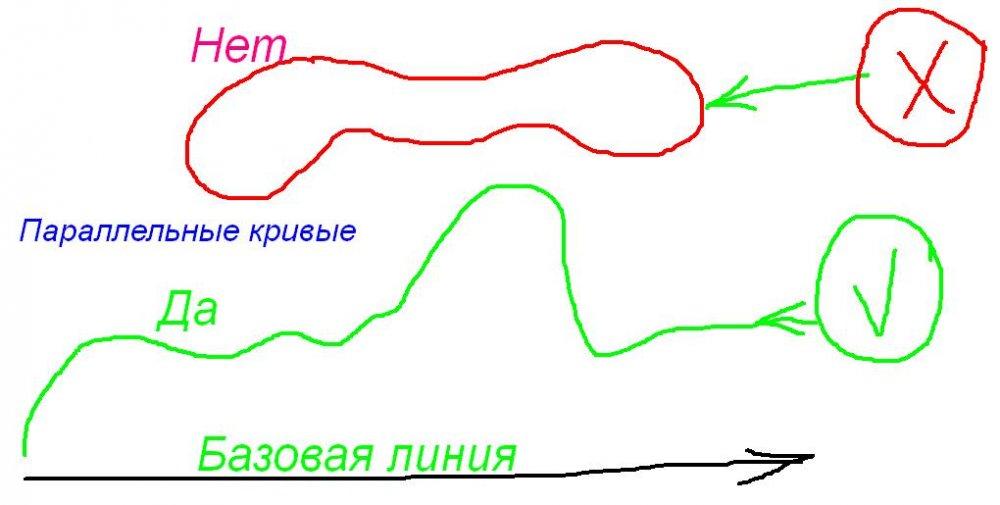 pcurves.jpg