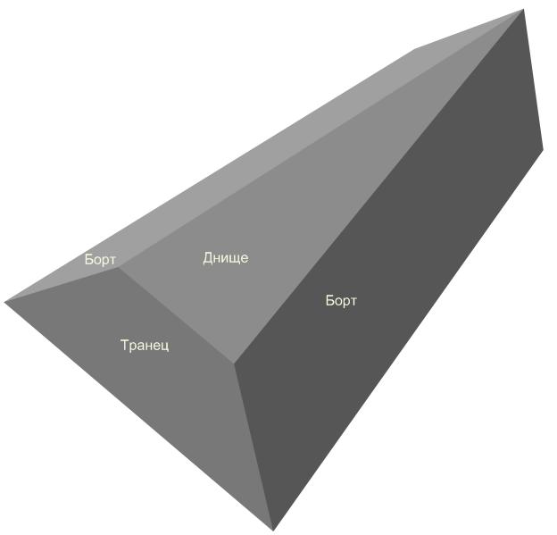Треугольник 0.3х0.6х1.png