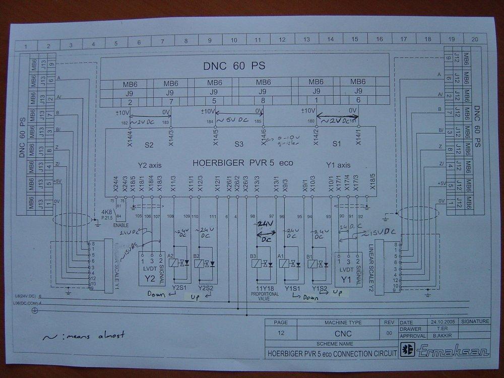 PVR 5 eco voltages.JPG