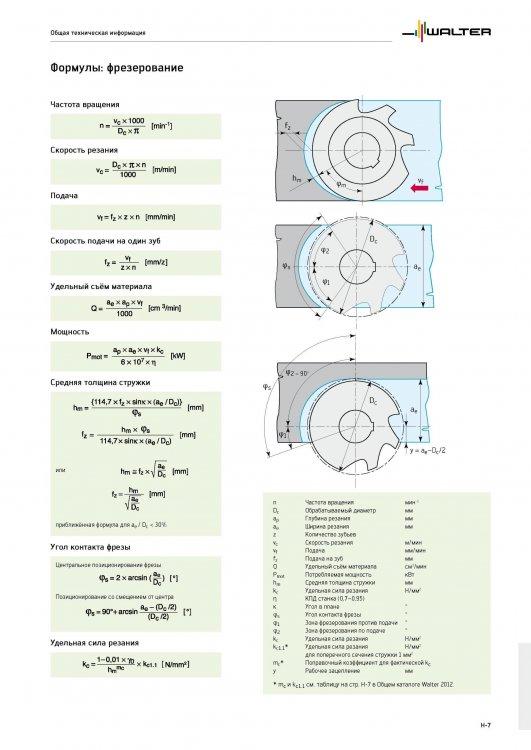 WALTER-2013-Katalog-dopolnenie-Tochenie-Sverlenie-Rezbonarezanie-Frezerovanie-Osnastka-0811b-Lab2U (1).jpg