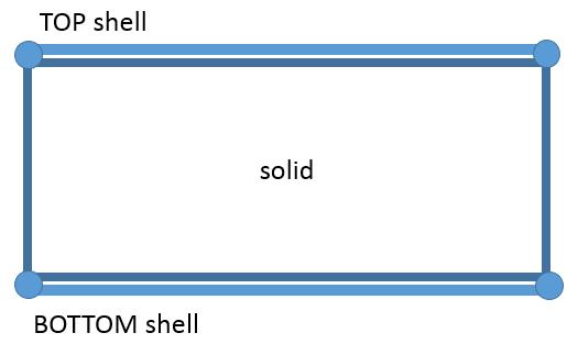 shell-solid.png.72cddbaf8bef48c06c056c54cfc8afec.png