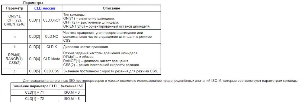 CLD_spindl.thumb.PNG.ca6d655946bedf94553c31bdc528c24a.PNG