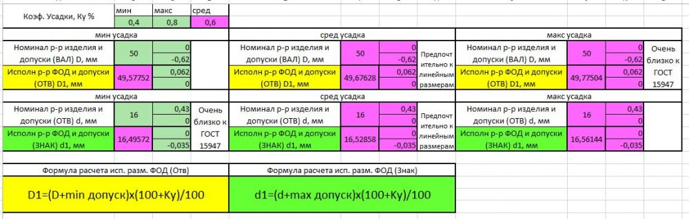 Расчет ФОД - жизненная практика)).JPG