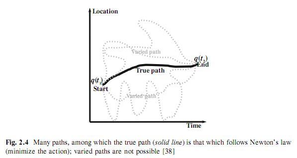 Истинный путь VS все остальные.JPG