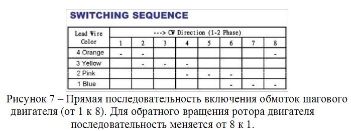 shagovyi_dvigatel_polushag.png.5cb0ad146310060621734e79dc97f25b.png