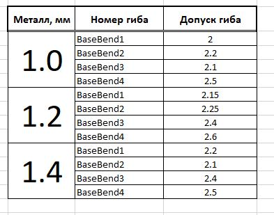BendTable.JPG