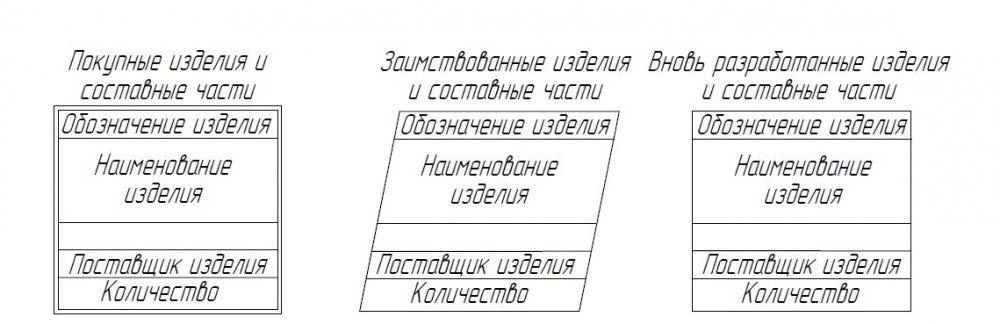 Схема деления.jpg