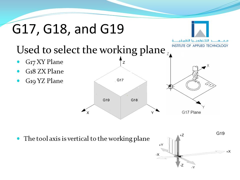 G17,+G18,+and+G19+Used+to+select+the+working+plane+G17+XY+Plane.jpg