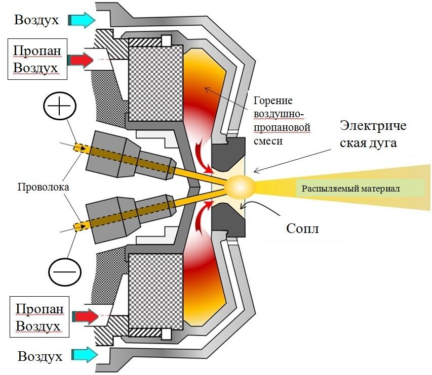 Схема напыления3.jpg