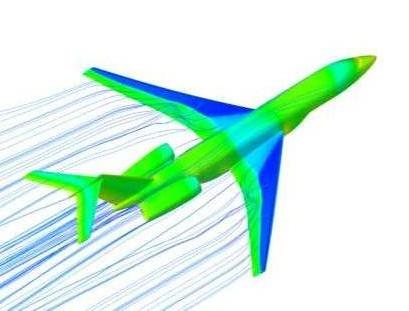 CAE Aerodynamic Validation Model