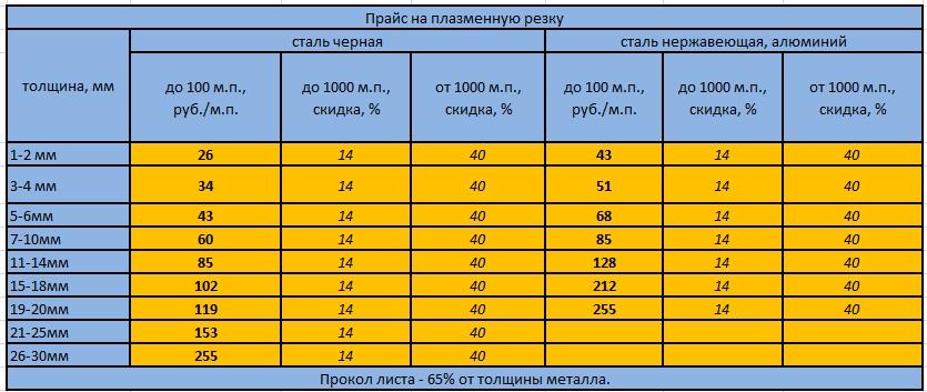 post-51035-0-06787600-1464682205.jpg