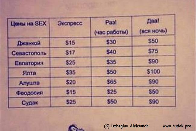 Расценки на проституток проститутки вызов тюмень