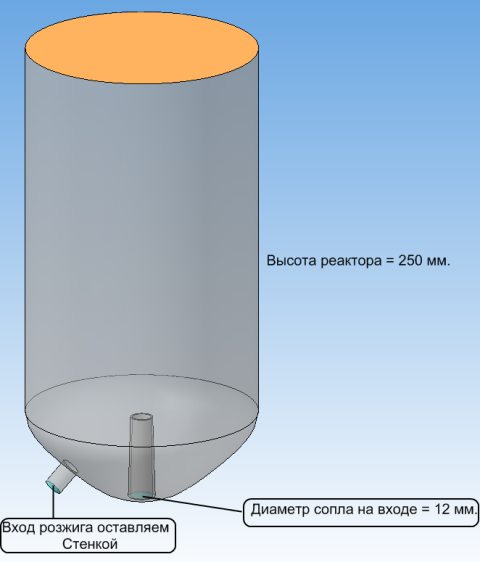 Данные реактора.png