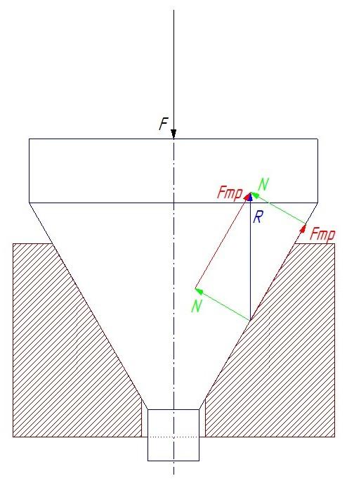 Результирующая сила.jpg