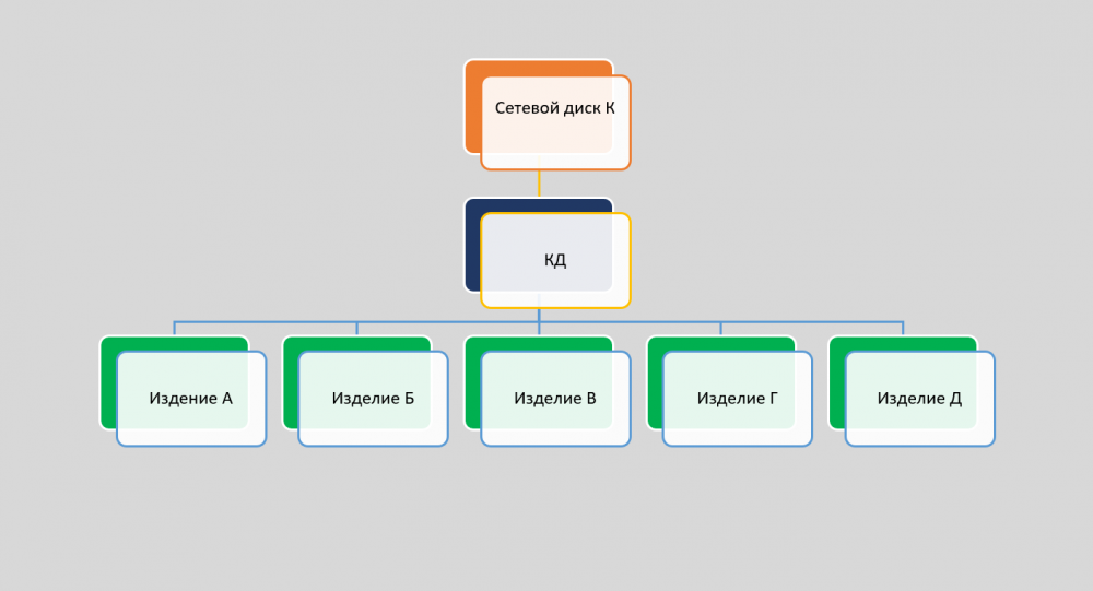 Структура папок требуемая.png