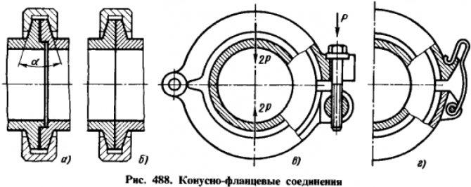 konusno-flancevye-soedineniya[1].jpg