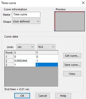 time curve.jpg