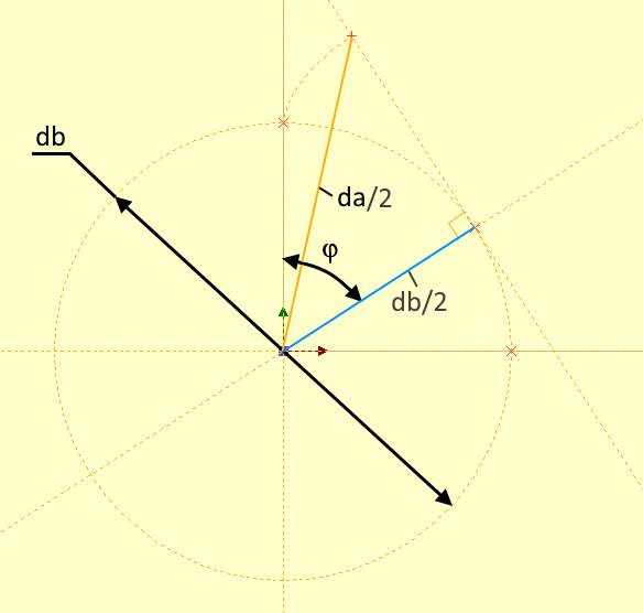 Угол_поворота_радиус-вектора_эвольвенты.png